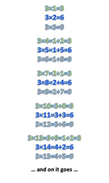 369 grid